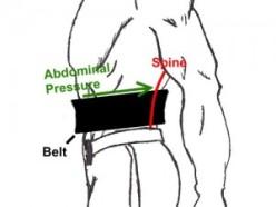 abdominal-pressure-300x225